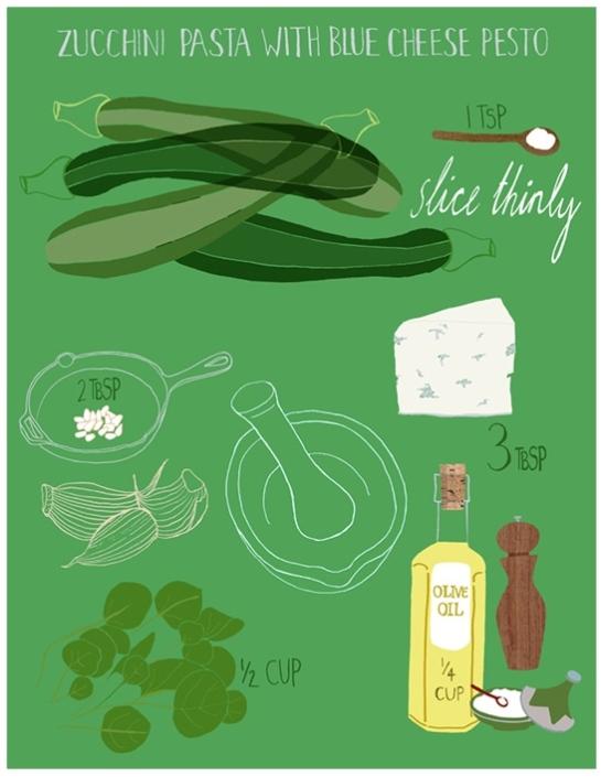 Claudia Pearson - Zucchini Pasta